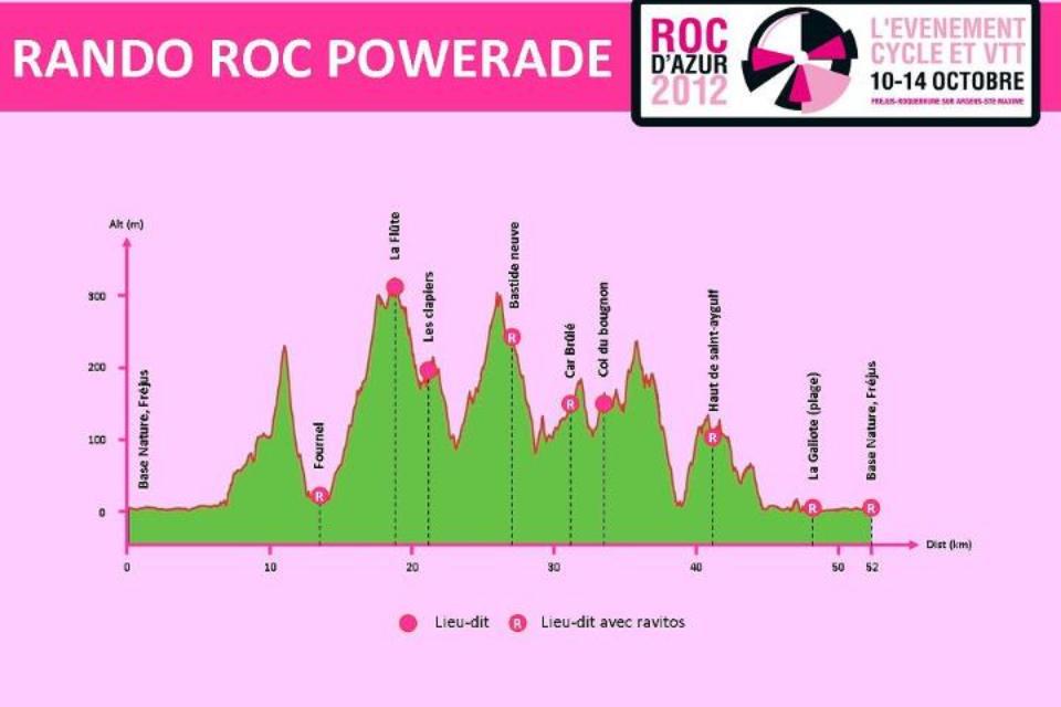 Roc Powerade 13-10-12 (Roc d'azur)